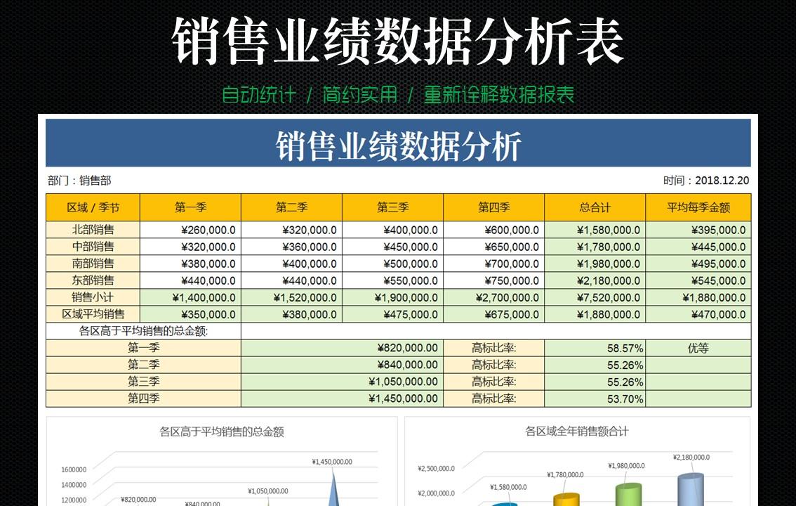 销售业绩数据分析表(公式版、自动).xlsx