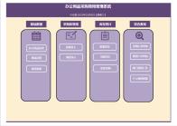 办公用品采购领用管理模板.xlsm