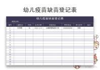 幼儿缺苗登记表.xlsx