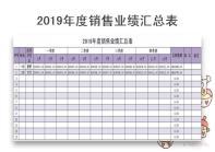 2019年度销售业绩汇总表.xlsx