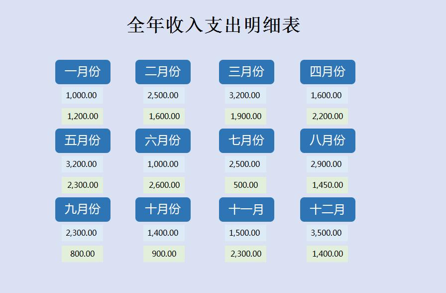 全年收入支出明细表.xlsx