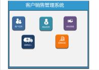 销售管理系统(带单据打印).xlsm