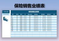 保险销售业绩表.xlsx