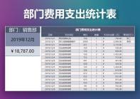 部门费用支出统计表.xlsx