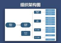 公司组织架构图.xlsx