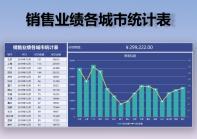 销售业绩各城市统计表.xlsx