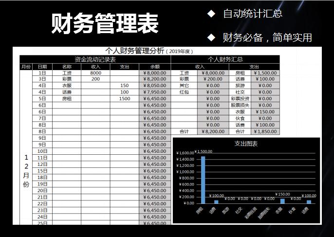 财务管理-收支表-图表分析.xlsx