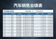 汽车销售业绩表.xlsx