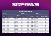 固定资产年终盘点表.xlsx