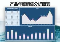 产品年度销售分析图表.xlsx