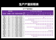 生产产量排期表.xlsx