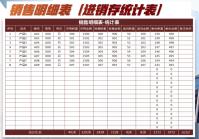 销售统计表(进销存明细).xlsx