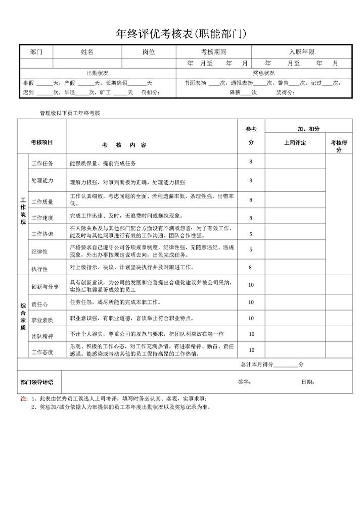 员工绩效考核表.doc