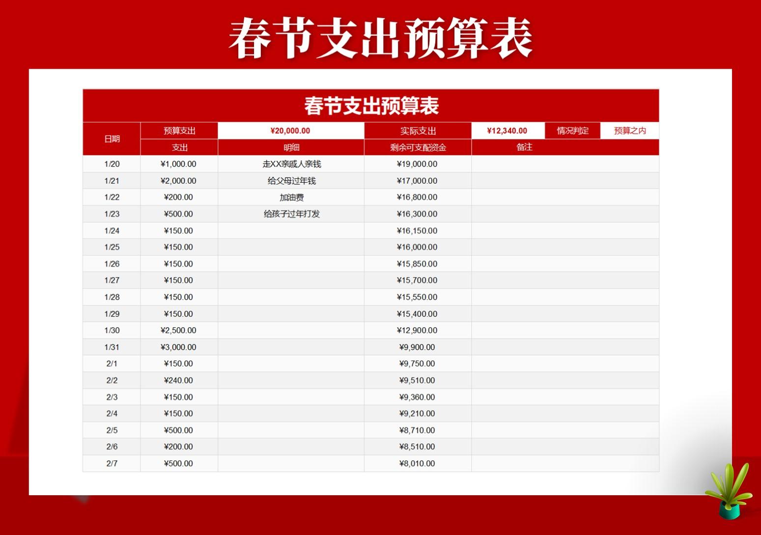 春节支出预算表.xlsx