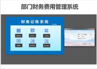 带登录权限部门费用管理系统.xlsm