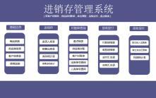 进销存管理系统(对账单、利润表.xlsx