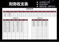 财务记账表-按项目统计.xlsx