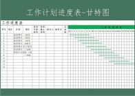 工作计划进度表(甘特图).xls