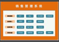 销售管理系统-送货单打印.xlsm