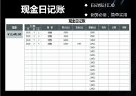财务管理-现金日记账.xls