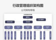 行政管理组织架构图.xlsx