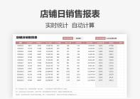 店铺日销售报表(自动统计).xlsx