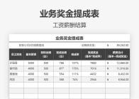 业务奖金提成表.xlsx