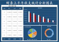 财务上半年收支统计图表.xls