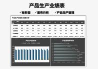 产品生产业绩表-图表分析.xls