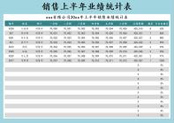 销售上半年业绩统计表.xls