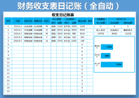 财务收支表(日记账).xlsx