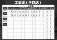 工资表(全自动人事表格).xlsx