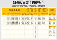 财务收支表(全智能化日记账表).xlsx