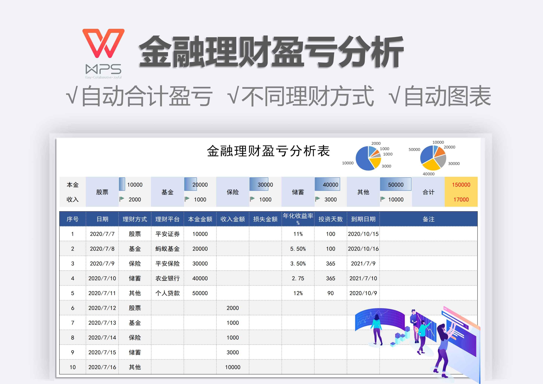 金融理财盈亏记录分析表.xlsx