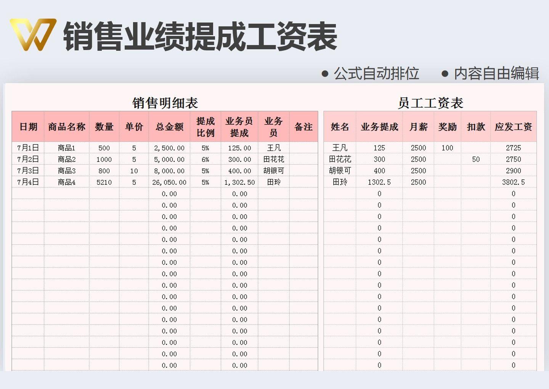 销售业绩提成工资表.xlsx