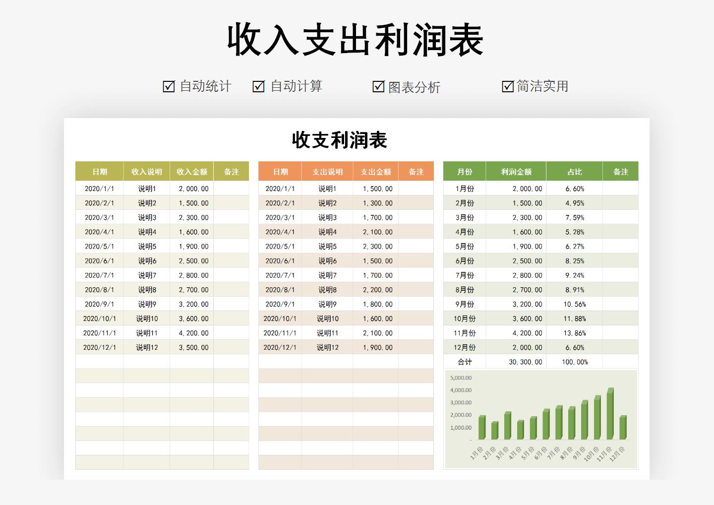 收入支出利润表(图表分析).xlsx