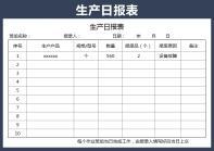 生产日报表.xlsx