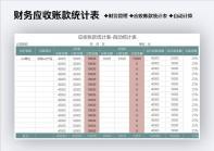财务应收账款表-自动统计表.xlsx