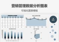 营销管理数据分析图表.xlsx