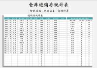 仓库进销存统计表-自动.xlsx