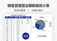 销售管理营业额数据统计表.xlsx