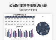 公司团建消费明细统计表.xlsx