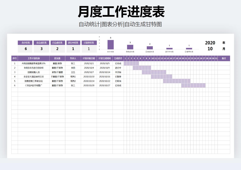 月度工作计划进度表(甘特图).xlsx
