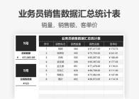 业务员销售数据汇总统计表.xlsx