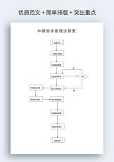 车辆维修管理流程图.docx