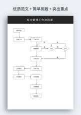发文管理工作流程图.docx
