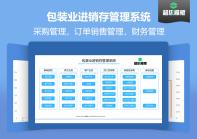 【免费试用】包装业进销存管理系统-超级模板.xlsx