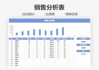 销售报表(自动统计).xlsx
