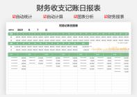 财务收支记账日报表.xlsx