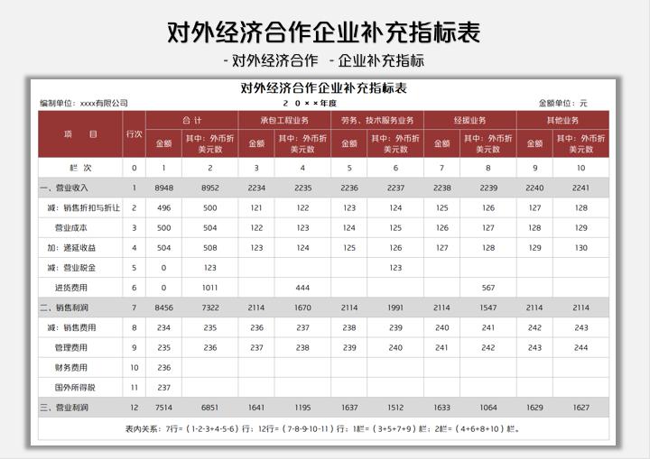 对外经济合作企业补充指标表.xlsx